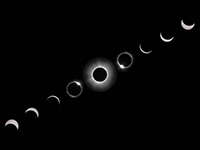 Science of Great American Eclipse explained